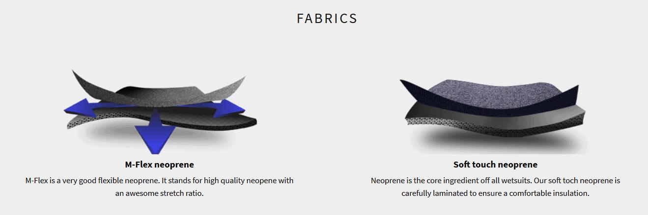 Material Neoprenanzug Brand Shorty
